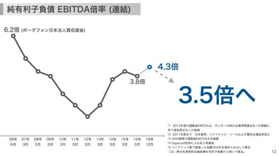 th_softbank_presentation_2017_003 17