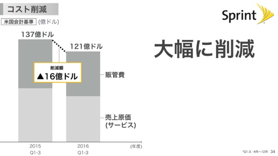 th_softbank_presentation_2017_003 59