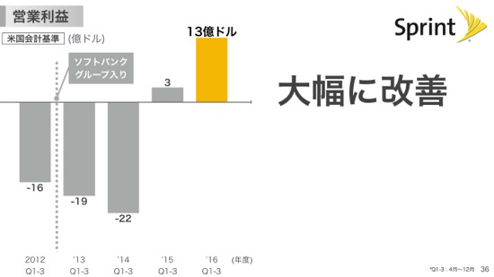 th_softbank_presentation_2017_003 64