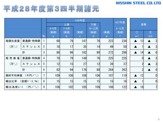s_nissin steel-09