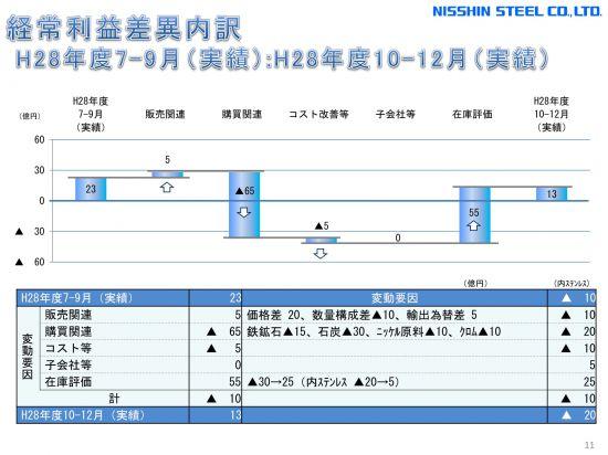 s_nissin steel-11