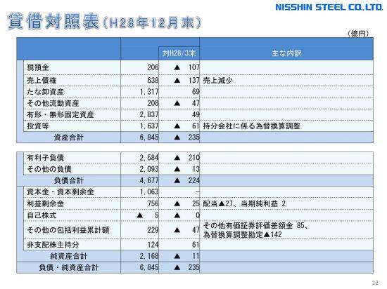 s_nissin steel-12