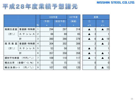 s_nissin steel-15