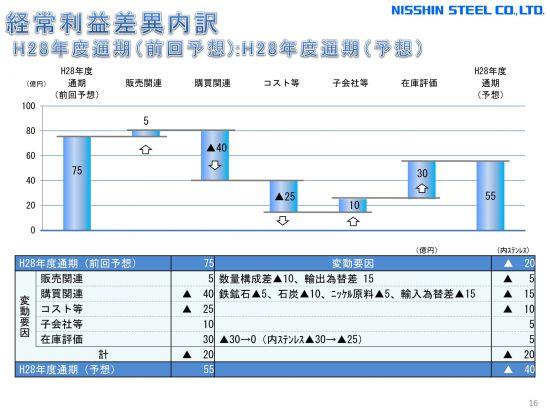s_nissin steel-16