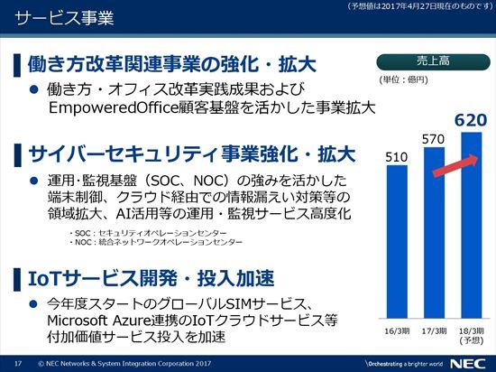 NEC-017_R