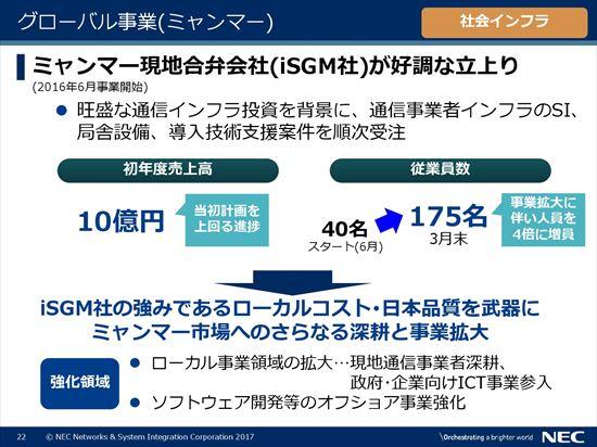 NEC-022_R