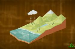 人工的に山は作れるか? 水不足に悩むアラブの挑戦