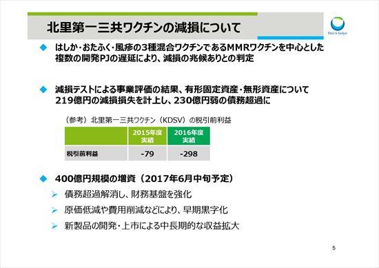 20170511_daiichi-sankyo_ja_01-006_R