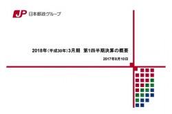 日本郵政、経常利益49.3%増 ゆうパック・ゆうパケットが増加基調