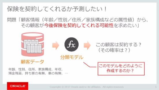 D2-A4_OracleCodeTokyo2017-005