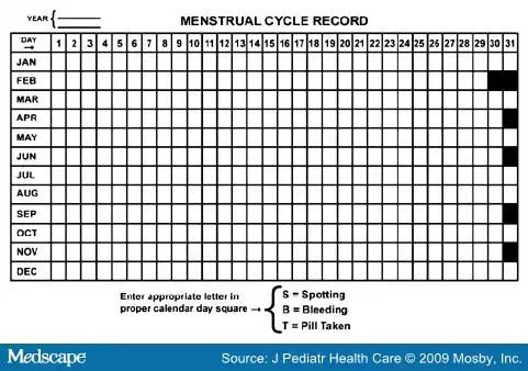 Menstrual Calendar Printable Printable Calendar