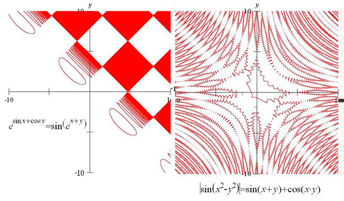 Imágenes curiosas de funciones matemáticas, incluyendo una - funciones