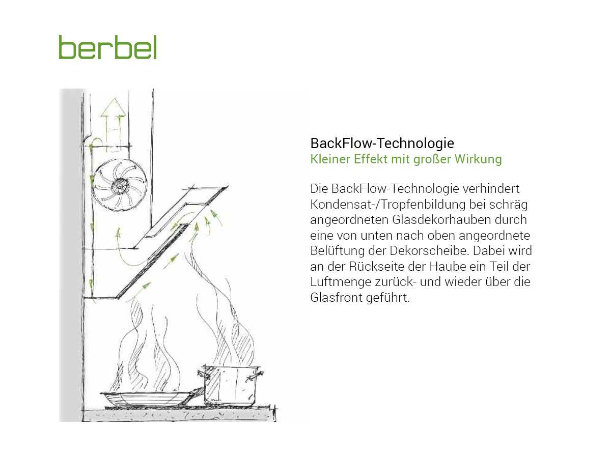 Berbel Umlufthaube Berbel Bkh 90 Eg Good Awesome Berbel Dunstabzug Test With
