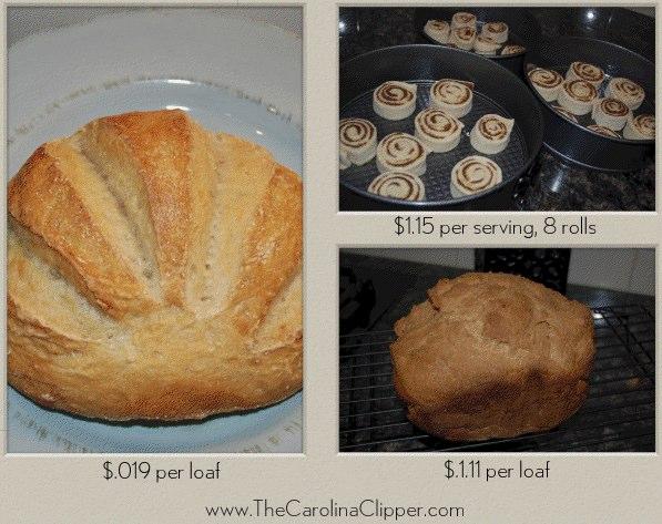 Free downloadable Recipe Cost Calculator spreadsheet - Money Saving