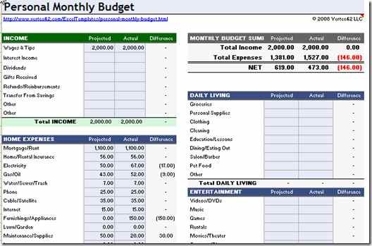 10 free household budget spreadsheets - Money Saving Mom®  Money - free household budgets