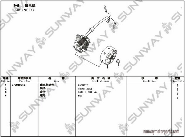 Xr650l Wiring Diagram 2005 - Best Place to Find Wiring and Datasheet