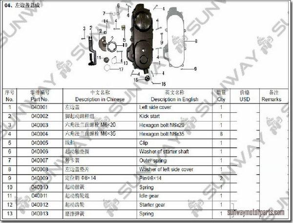 honda 50cc atv wiring diagram