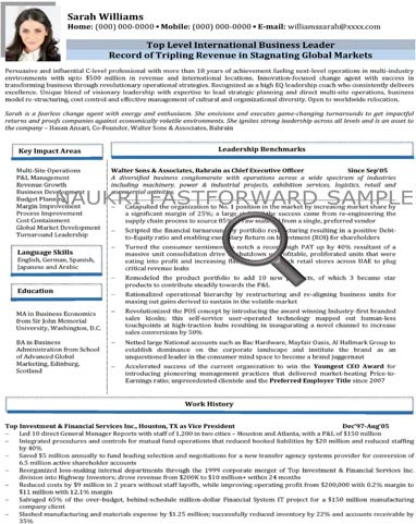 Jobline Jobs In The Gulf Statesiraq And The Surrounding Cv Format Cv Samples Resume Format Naukrigulf
