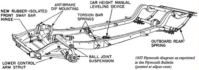 1951 plymouth 2dr wagon auto electrical wiring diagram1951 plymouth 2dr wagon