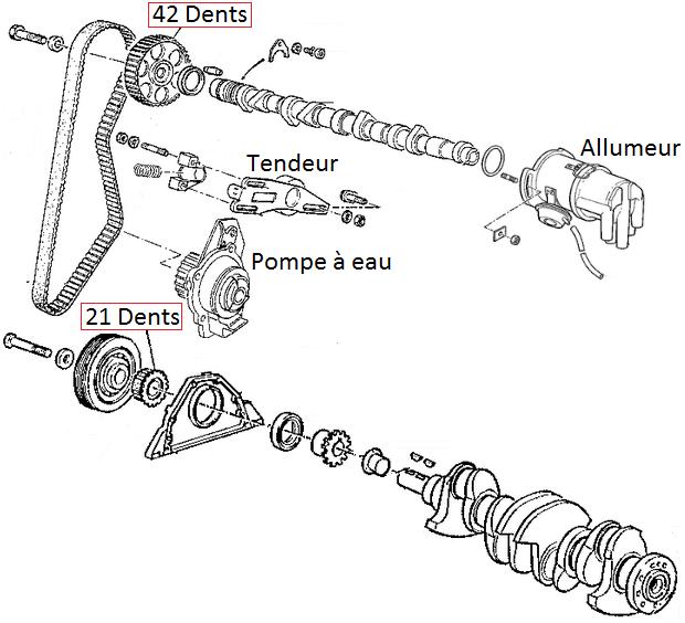 dr schema moteur scenic 1