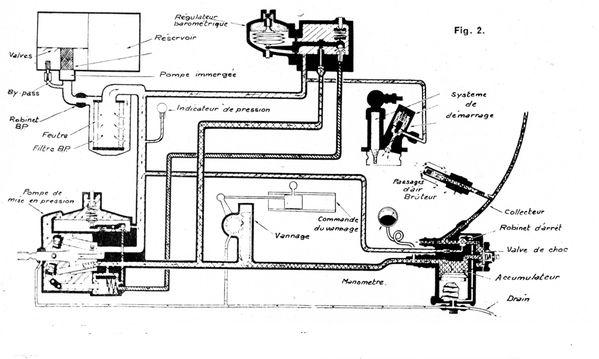 rolls royce schema moteur electrique