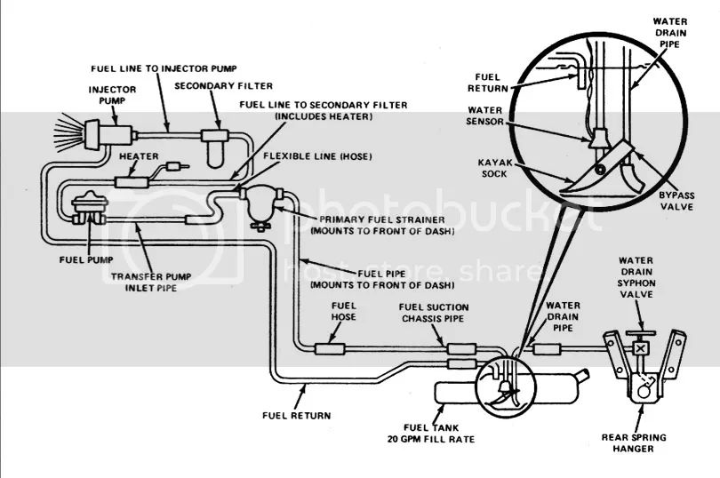 gm 6.2 diesel vacuum diagram