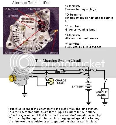Honda Alternator Wiring Diagram - Wiring Diagrams