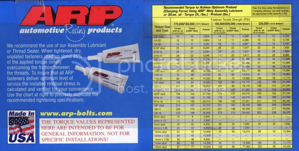 Urgent-ARP torque specs needed - The Volkswagen Club of South Africa - bolt torque chart