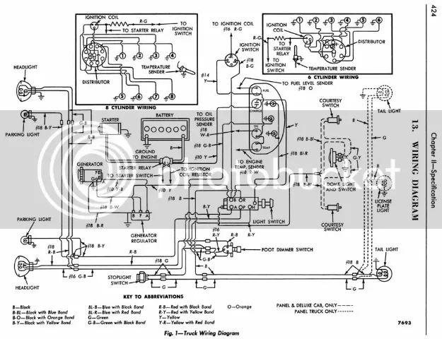 1993 buick roadmaster ignition wiring diagram free download wiring