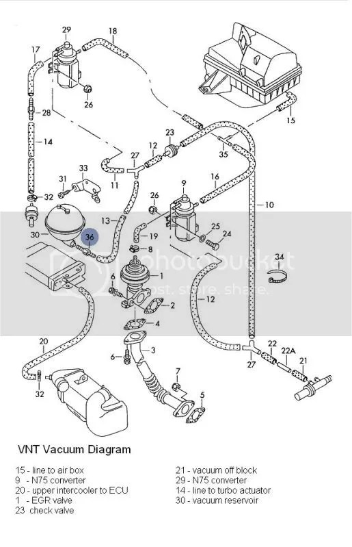 AHU to AFN VNT turbo swap - need vacuum routing help - TDIClub Forums