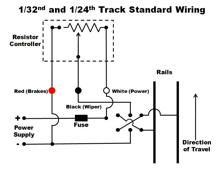 slot car track wiring guide