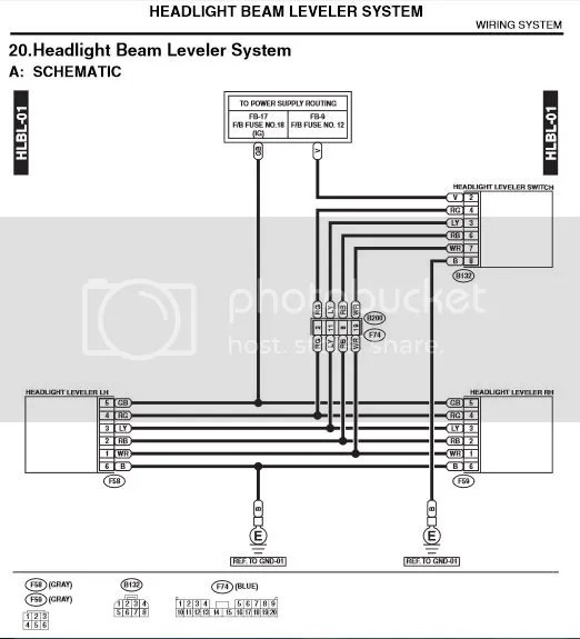 02 Wrx Headlight Wiring Diagram - Wiring Data Diagram