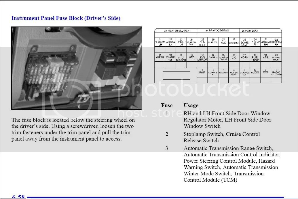 97 Cadillac Fuse Box Wiring Diagram