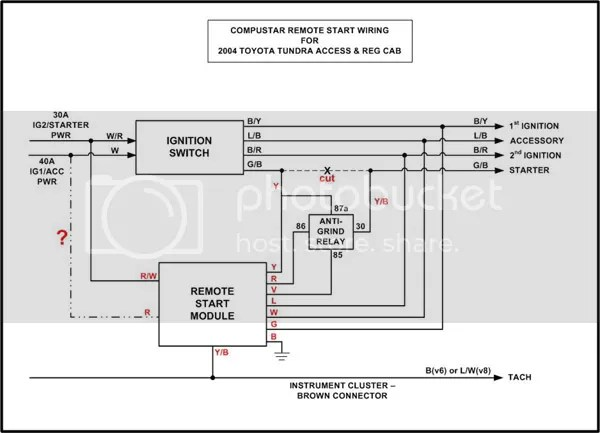 Engine Start Car Alarm Wiring Likewise Remote Start Wiring Diagrams
