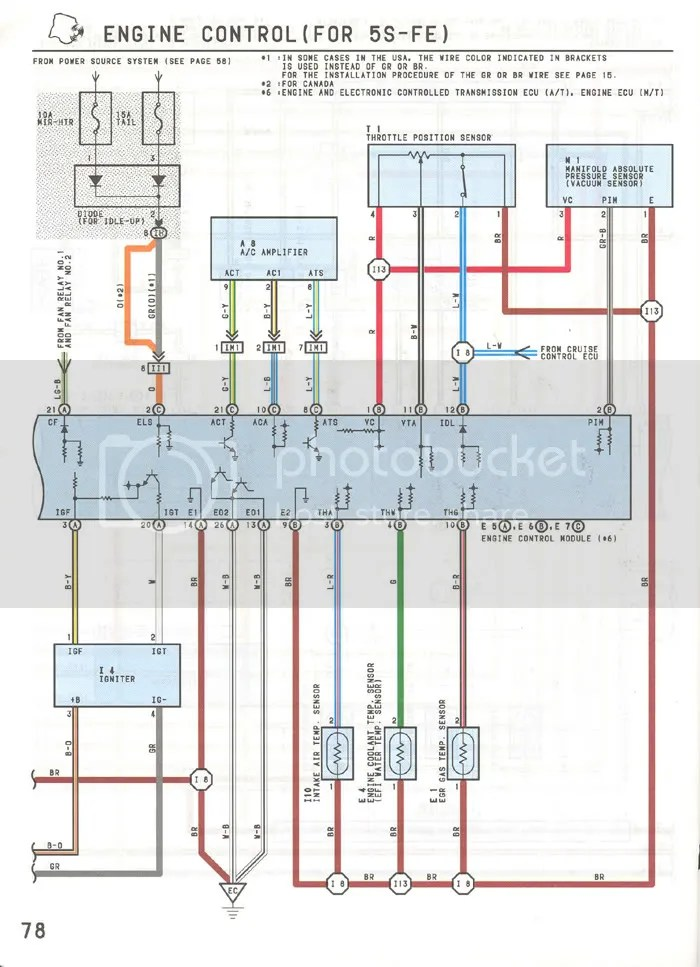 3s Fe Engine Control Wiring Diagram Wiring Diagram Library