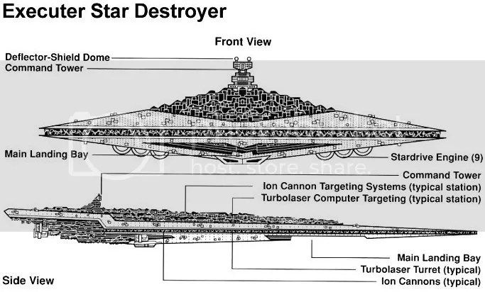 Pin by Radek Bucyk on Imperial Navy Pinterest Star destroyer - reference release form