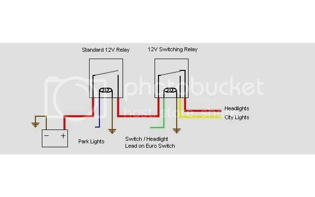 Several Light Switch Wiring Diagram Single Pole Lights Auto. Mk4 Euro Switch Wiring Diagram 30 S. Wiring. Single Pole Switch Wiring Diagram 12v At Scoala.co