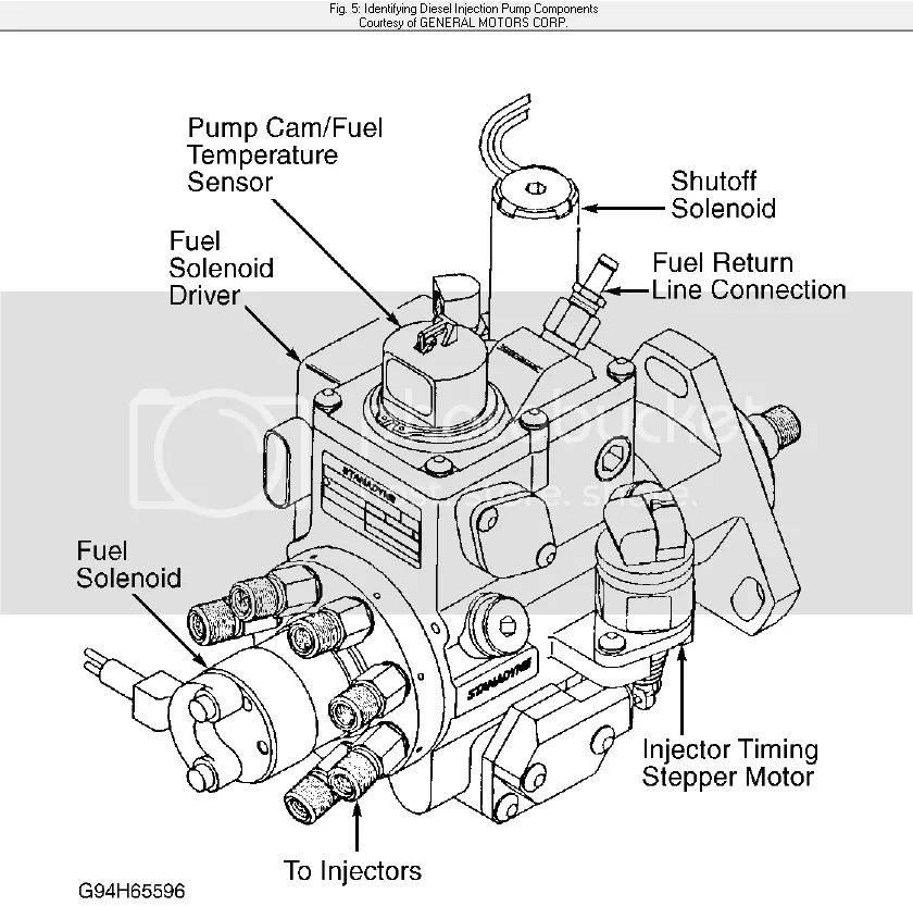 gm 6.5 diesel wiring diagram