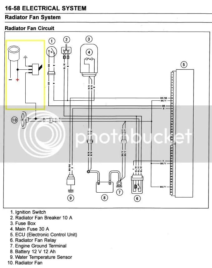 Kawasaki Brute Force Fan Problems Fixing Wiring Harness Wiring Diagram