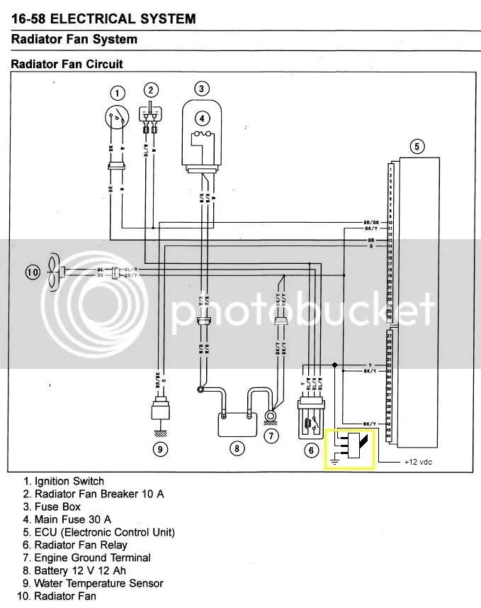 Force Wiring Diagram Wiring Diagram 2019