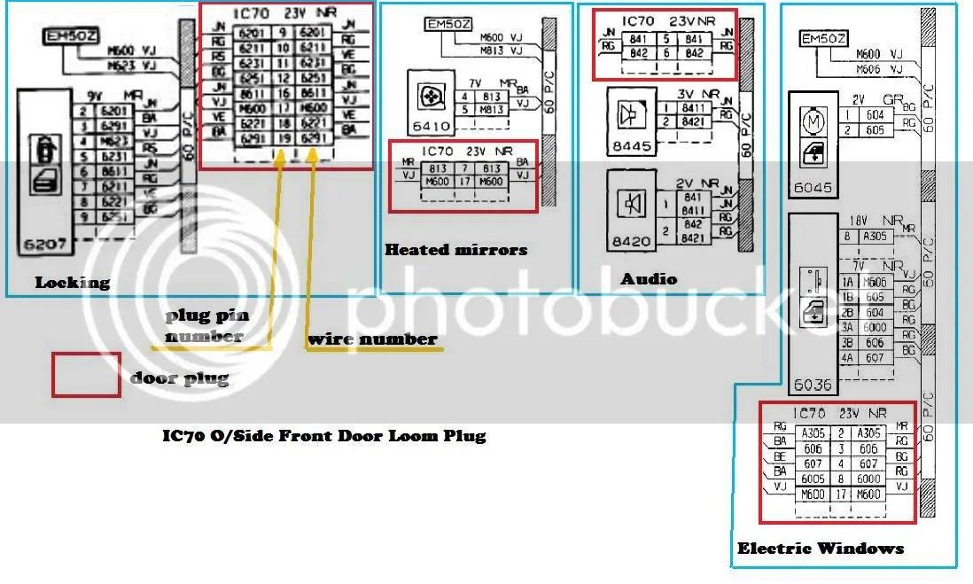 Peugeot 306 Wiring Harness wiring diagram panel