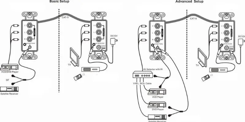 rca cat5 wall plate wiring diagram