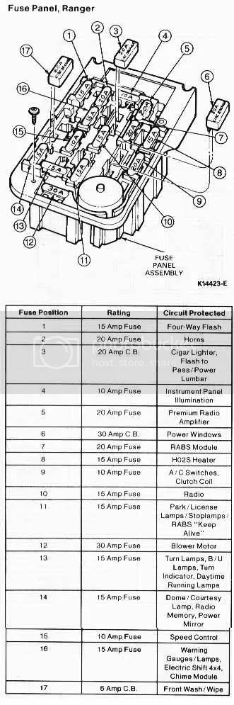 1990 Ford Ranger Fuse Diagram - Wiring Diagrams Wire