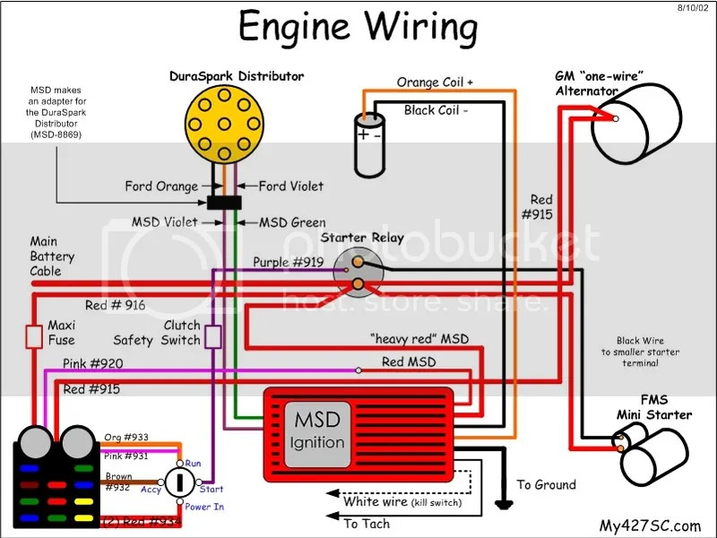 302 Wiring Harness Jeep Wiring Diagram