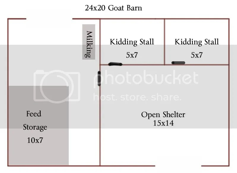 Best 25+ Barn layout ideas on Pinterest Horse barns, Building - request off forms