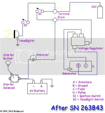 Ford 8n 6 Volt Wiring manual guide wiring diagram