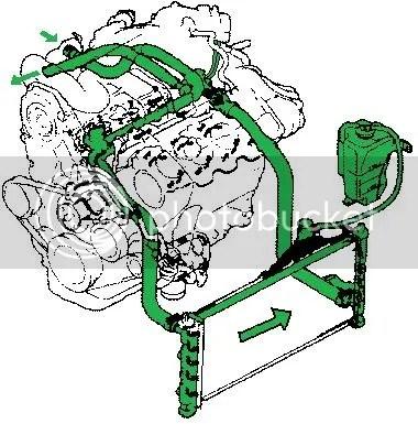 Coolant line diagram - Mazda MX-6 Forum