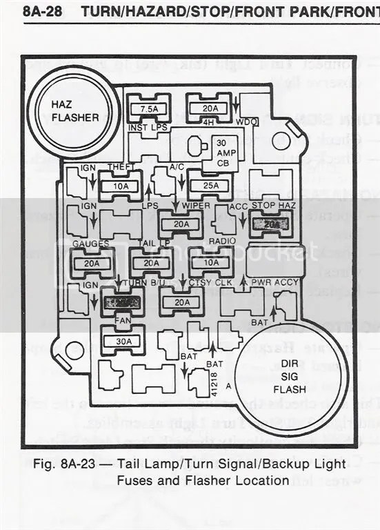 1968 Chevy C10 Fuse Box Wiring Diagrams