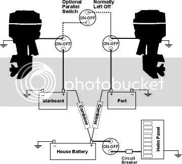 boat battery wiring diagram