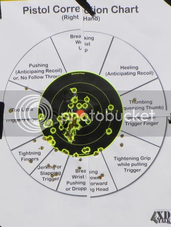 graphic regarding Printable Pistol Correction Chart identify √ Pistol Correction Chart, moreover strong principles, is effective